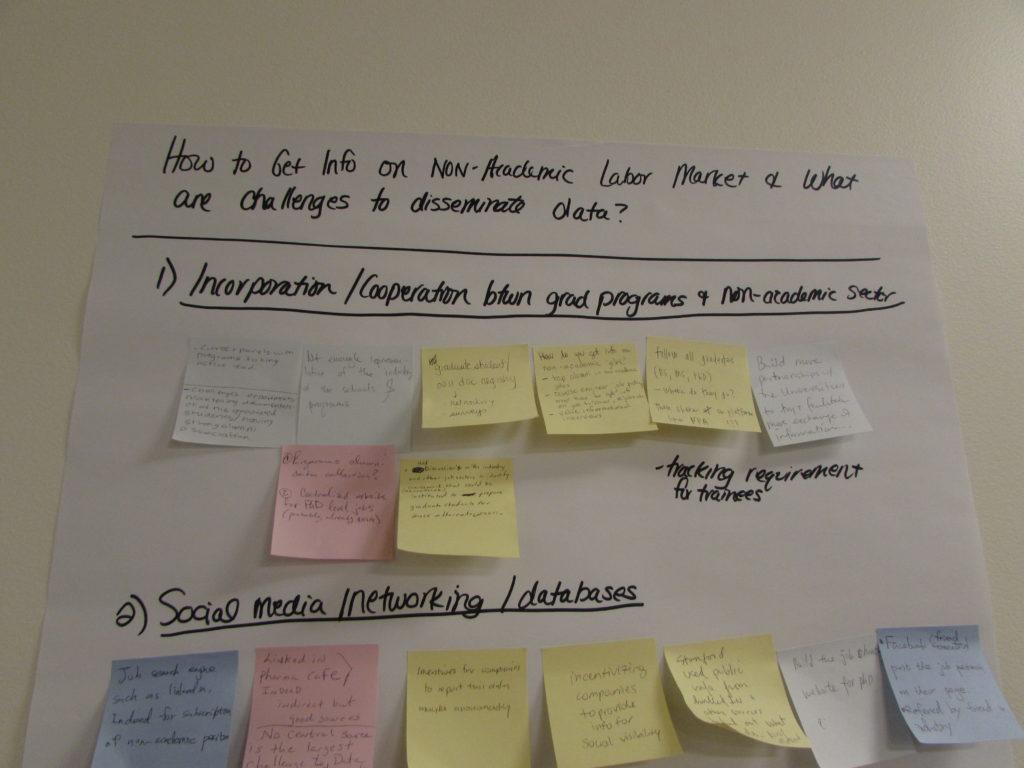 Workshop notes. By Natasha Wadlington.